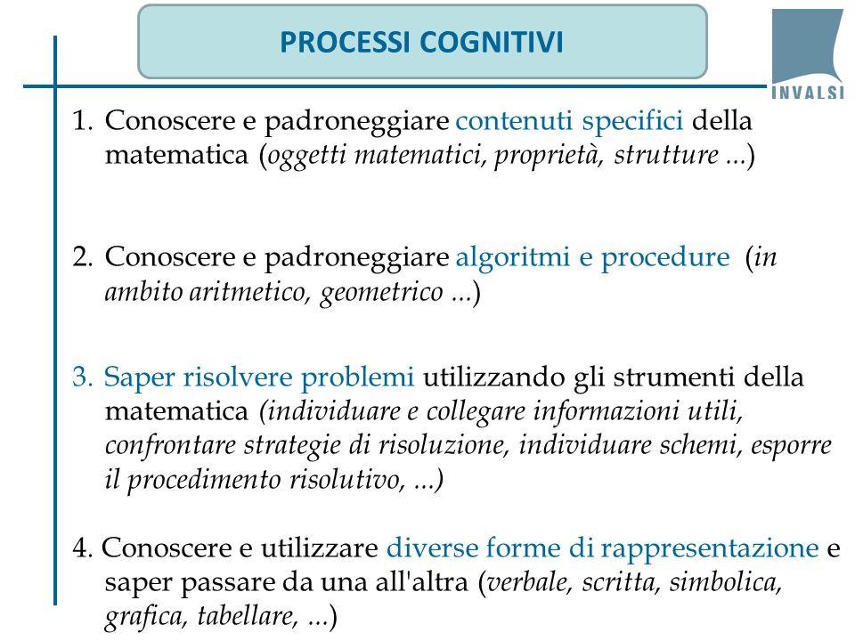 1.Conoscere e padroneggiare contenuti specifici della matematica ( oggetti matematici, proprietà, strutture... ) 2.Conoscere e padroneggiare algoritmi
