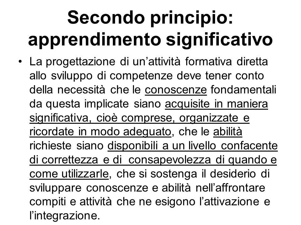 Secondo principio: apprendimento significativo La progettazione di unattività formativa diretta allo sviluppo di competenze deve tener conto della nec