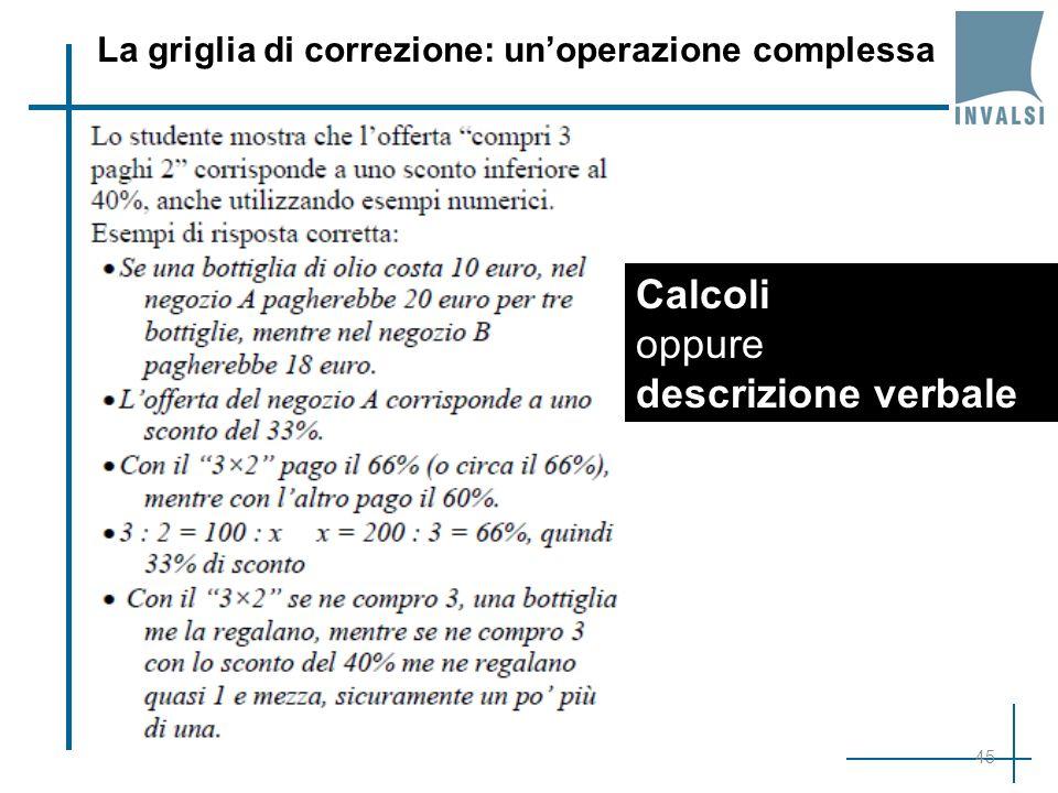 45 La griglia di correzione: unoperazione complessa Calcoli oppure descrizione verbale