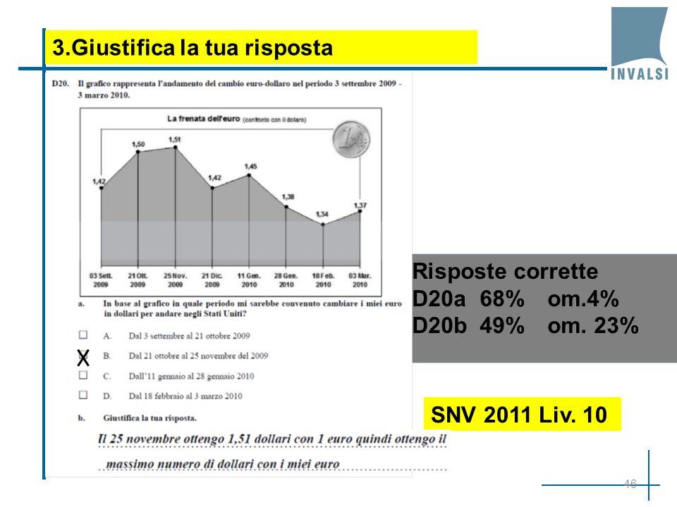 46 3.Giustifica la tua risposta SNV 2011 Liv. 10 Risposte corrette D20a 68%om.4% D20b49%om. 23%