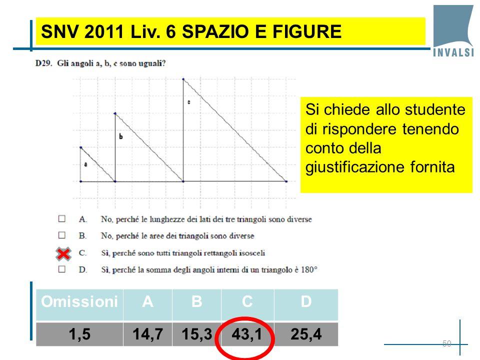 50 SNV 2011 Liv. 6 SPAZIO E FIGURE OmissioniABCD 1,514,715,343,125,4 Si chiede allo studente di rispondere tenendo conto della giustificazione fornita