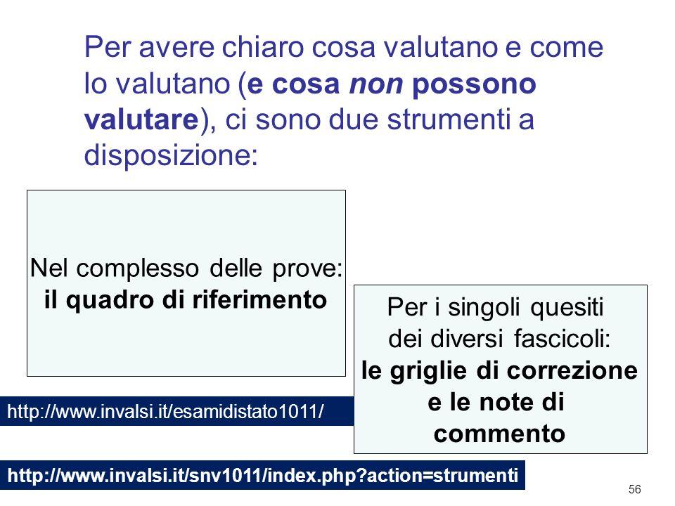 56 Nel complesso delle prove: il quadro di riferimento Per i singoli quesiti dei diversi fascicoli: le griglie di correzione e le note di commento http://www.invalsi.it/snv1011/index.php?action=strumenti http://www.invalsi.it/esamidistato1011/ Per avere chiaro cosa valutano e come lo valutano (e cosa non possono valutare), ci sono due strumenti a disposizione: