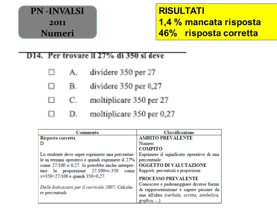 PN -INVALSI 2011 Numeri RISULTATI 1,4 % mancata risposta 46% risposta corretta