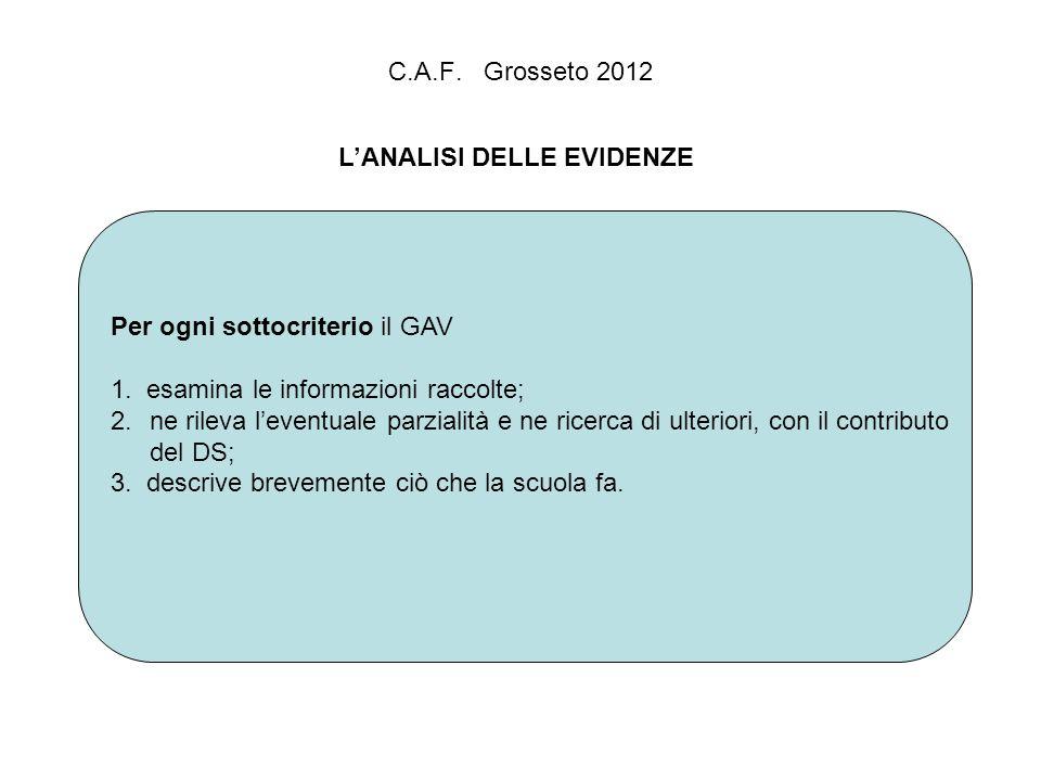 C.A.F. Grosseto 2012 LANALISI DELLE EVIDENZE Per ogni sottocriterio il GAV 1. esamina le informazioni raccolte; 2.ne rileva leventuale parzialità e ne