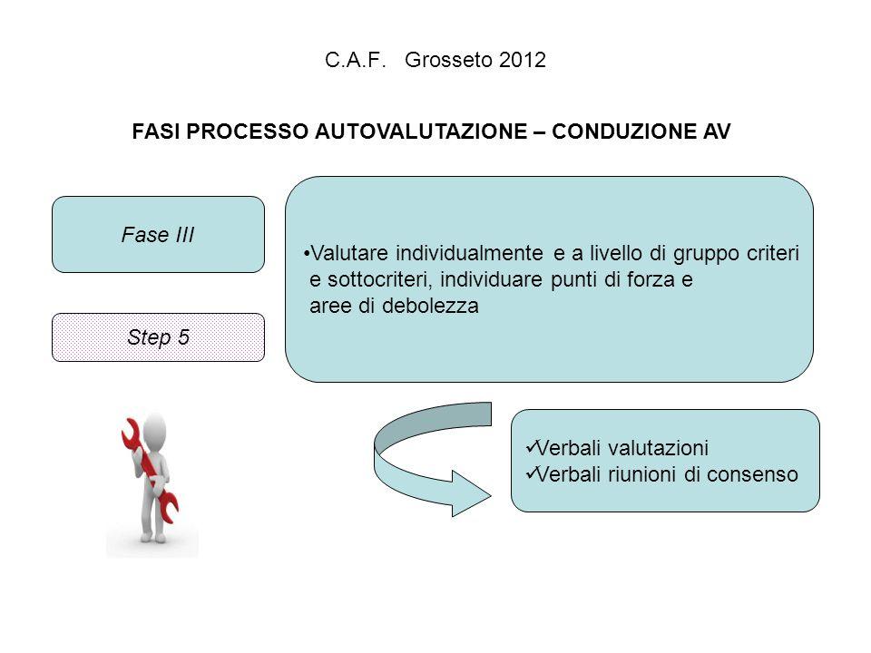 C.A.F. Grosseto 2012 FASI PROCESSO AUTOVALUTAZIONE – CONDUZIONE AV Fase III Valutare individualmente e a livello di gruppo criteri e sottocriteri, ind