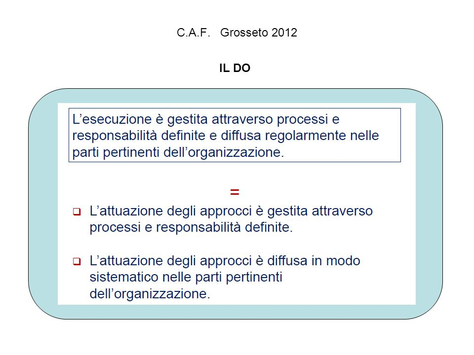 C.A.F. Grosseto 2012 IL DO