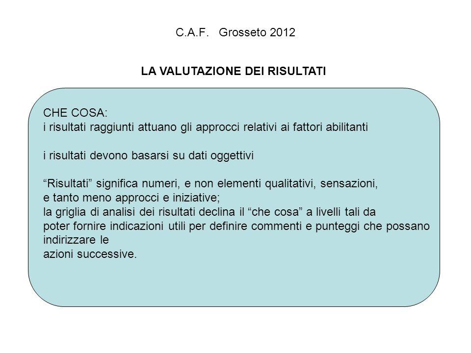 C.A.F. Grosseto 2012 LA VALUTAZIONE DEI RISULTATI CHE COSA: i risultati raggiunti attuano gli approcci relativi ai fattori abilitanti i risultati devo