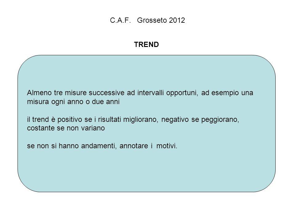 C.A.F. Grosseto 2012 TREND Almeno tre misure successive ad intervalli opportuni, ad esempio una misura ogni anno o due anni il trend è positivo se i r
