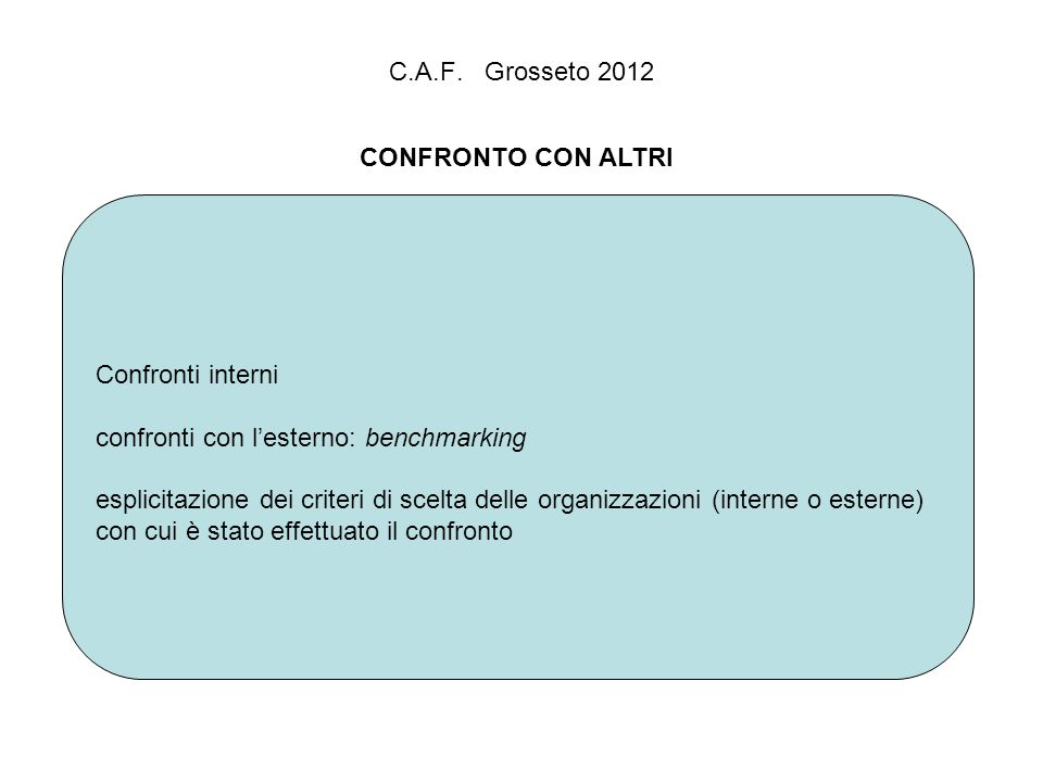 C.A.F. Grosseto 2012 CONFRONTO CON ALTRI Confronti interni confronti con lesterno: benchmarking esplicitazione dei criteri di scelta delle organizzazi