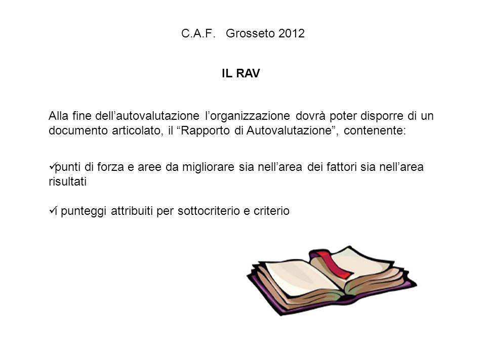 C.A.F. Grosseto 2012 IL RAV Alla fine dellautovalutazione lorganizzazione dovrà poter disporre di un documento articolato, il Rapporto di Autovalutazi