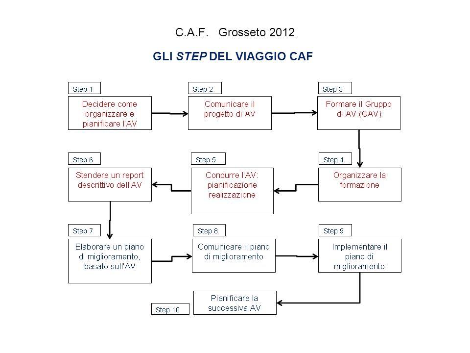 C.A.F. Grosseto 2012 GLI STEP DEL VIAGGIO CAF