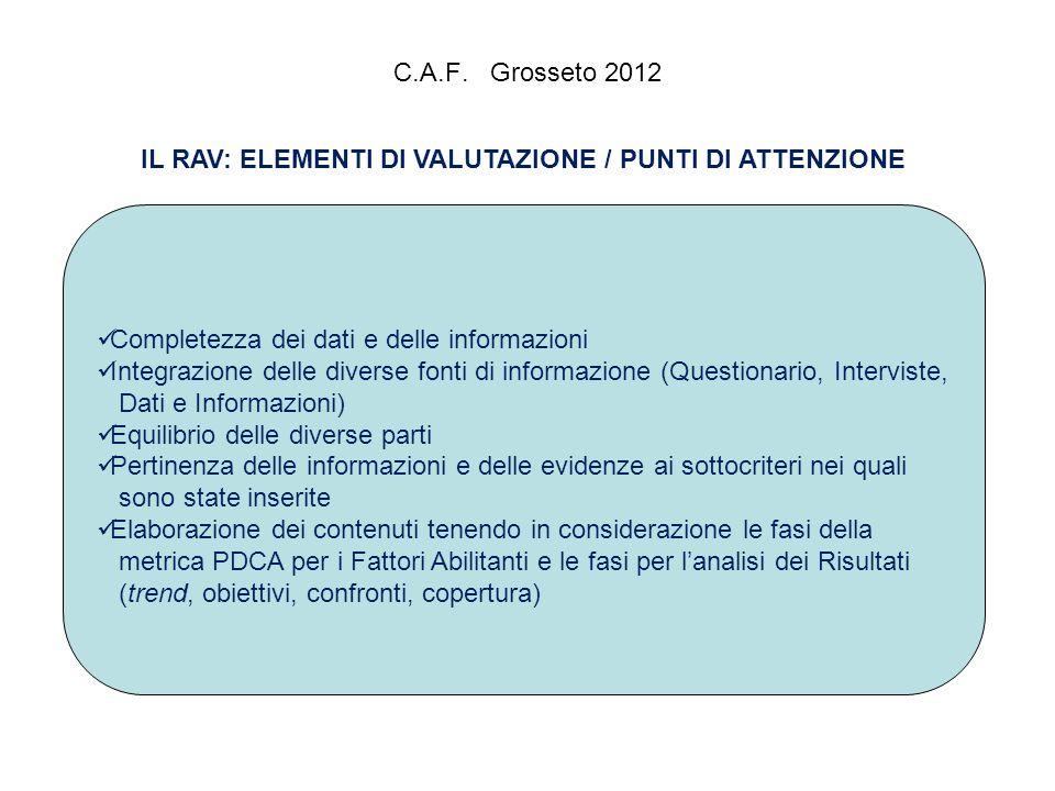 C.A.F. Grosseto 2012 IL RAV: ELEMENTI DI VALUTAZIONE / PUNTI DI ATTENZIONE Completezza dei dati e delle informazioni Integrazione delle diverse fonti