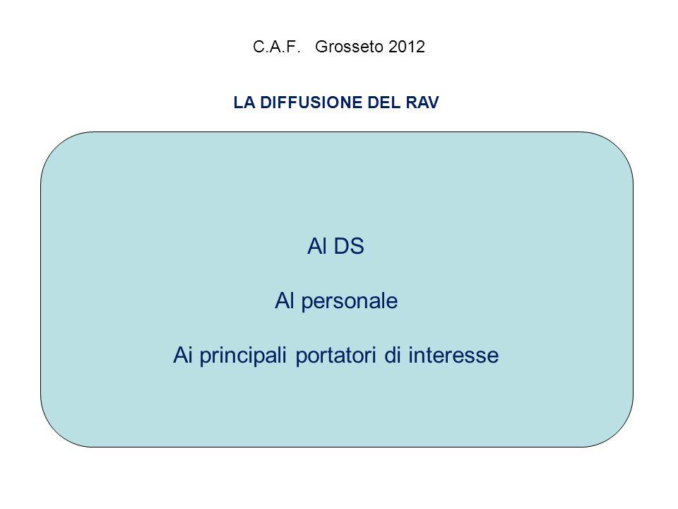 C.A.F. Grosseto 2012 LA DIFFUSIONE DEL RAV Al DS Al personale Ai principali portatori di interesse