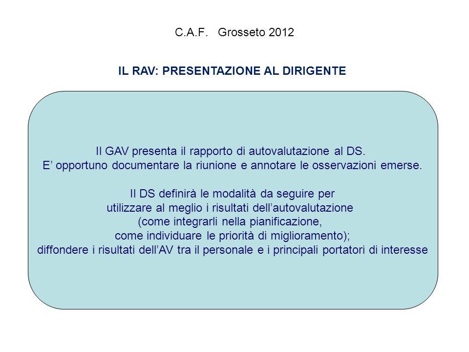 C.A.F. Grosseto 2012 IL RAV: PRESENTAZIONE AL DIRIGENTE Il GAV presenta il rapporto di autovalutazione al DS. E opportuno documentare la riunione e an