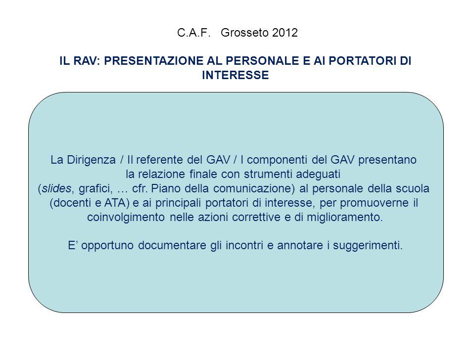 C.A.F. Grosseto 2012 IL RAV: PRESENTAZIONE AL PERSONALE E AI PORTATORI DI INTERESSE La Dirigenza / Il referente del GAV / I componenti del GAV present