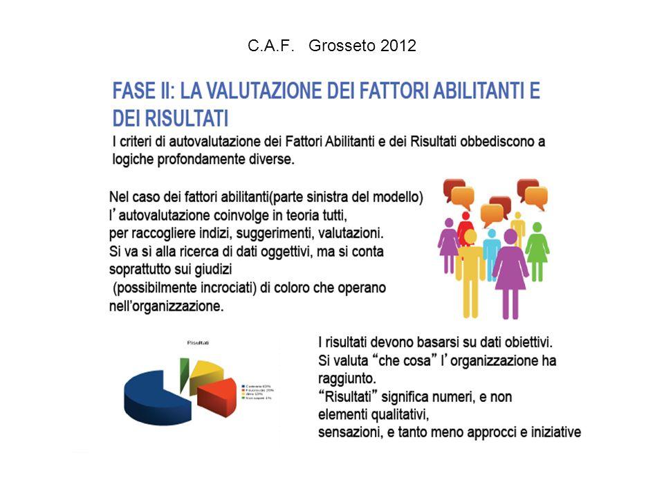 C.A.F. Grosseto 2012