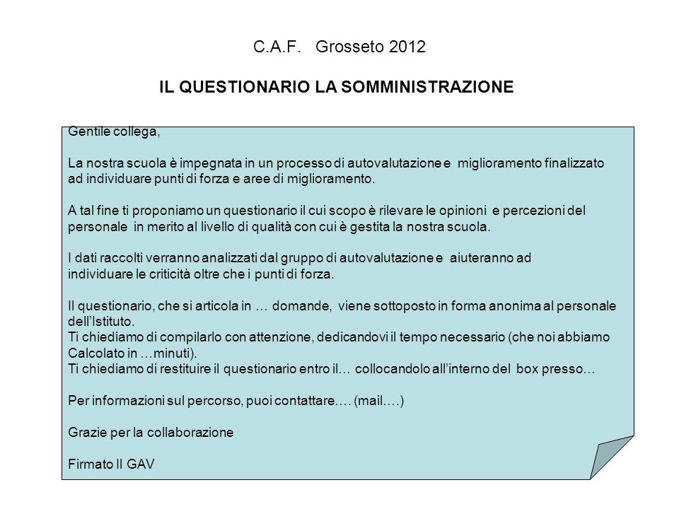 C.A.F. Grosseto 2012 IL QUESTIONARIO LA SOMMINISTRAZIONE Gentile collega, La nostra scuola è impegnata in un processo di autovalutazione e miglioramen