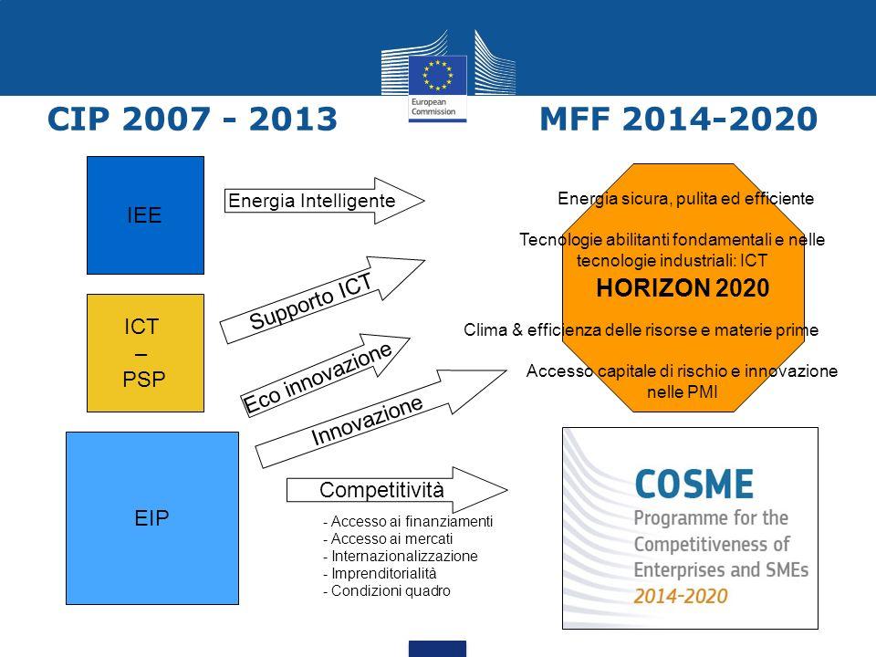 IEE ICT – PSP EIP HORIZON 2020 Energia Intelligente Innovazione Supporto ICT - Accesso ai finanziamenti - Accesso ai mercati - Internazionalizzazione