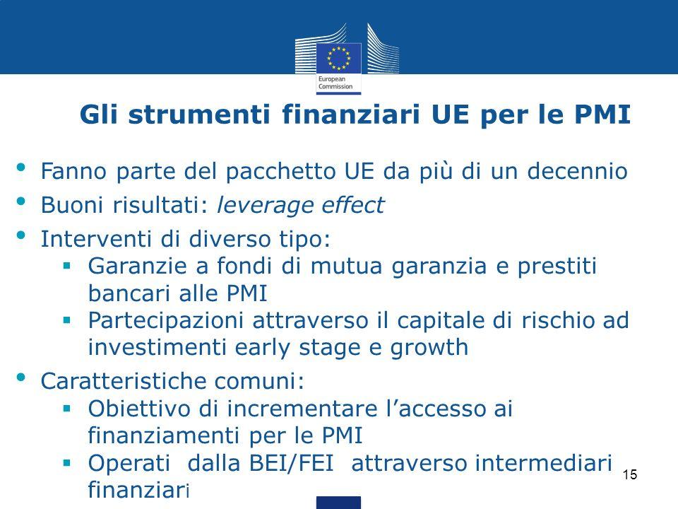 15 Fanno parte del pacchetto UE da più di un decennio Buoni risultati: leverage effect Interventi di diverso tipo: Garanzie a fondi di mutua garanzia