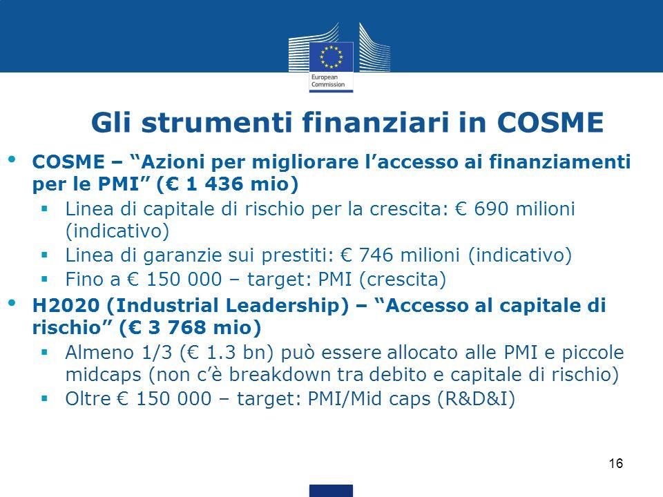 16 COSME – Azioni per migliorare laccesso ai finanziamenti per le PMI ( 1 436 mio) Linea di capitale di rischio per la crescita: 690 milioni (indicati