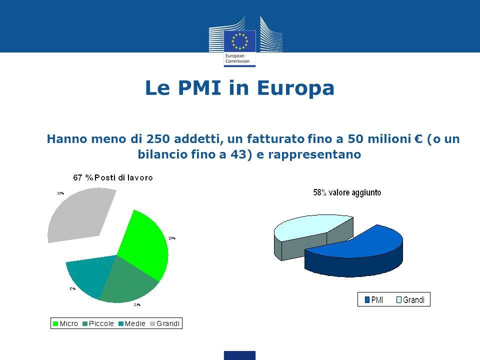 La politica europea per le PMI Ruolo della Commissione Coordinare le azioni degli stati membri & scambio buone pratiche Dimensione PMI nelle altre politiche europee Lo Small Business Act per lEuropa I programmi di supporto