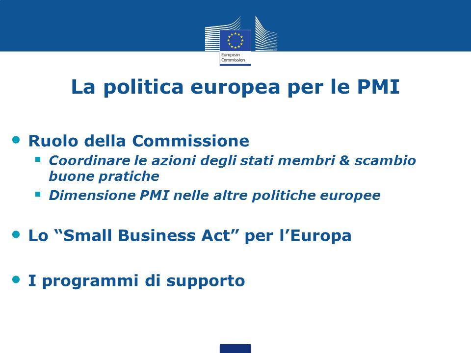 La politica europea per le PMI Ruolo della Commissione Coordinare le azioni degli stati membri & scambio buone pratiche Dimensione PMI nelle altre pol