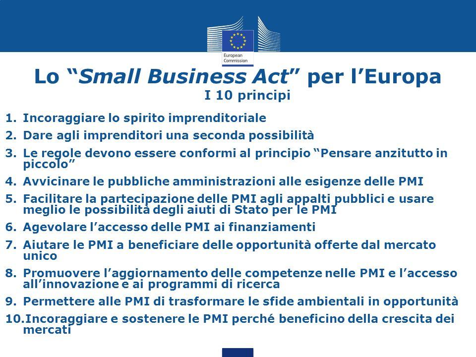 Lo Small Business Act per lEuropa Risultati A livello Europeo Propose legislative: IVA ridotta, direttiva ritardi di pagamento Proposte non legislative: Test PMI A livello nazionale Accesso al credito, promozione imprenditorialità