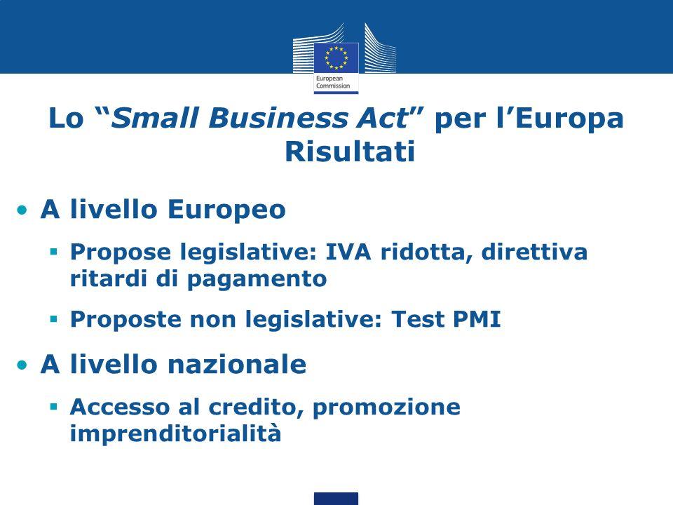 Lo Small Business Act per lEuropa Risultati A livello Europeo Propose legislative: IVA ridotta, direttiva ritardi di pagamento Proposte non legislativ