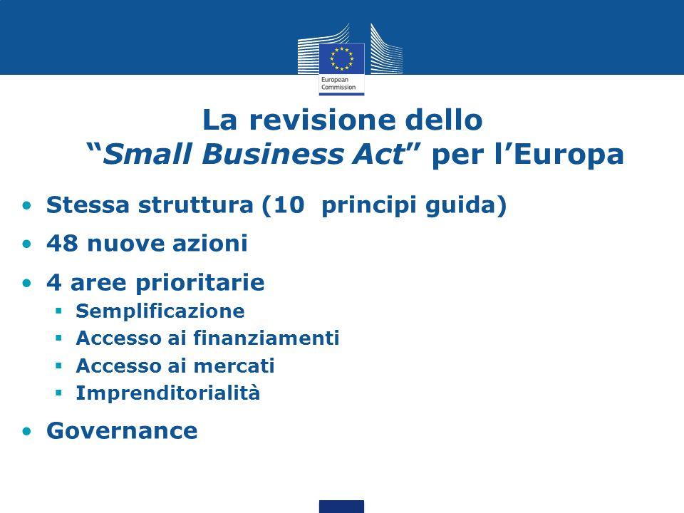 La revisione delloSmall Business Act per lEuropa Stessa struttura (10 principi guida) 48 nuove azioni 4 aree prioritarie Semplificazione Accesso ai fi