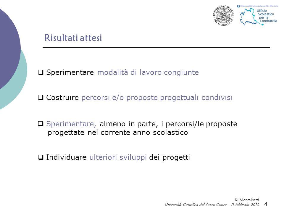 4 Risultati attesi Sperimentare modalità di lavoro congiunte Costruire percorsi e/o proposte progettuali condivisi K.