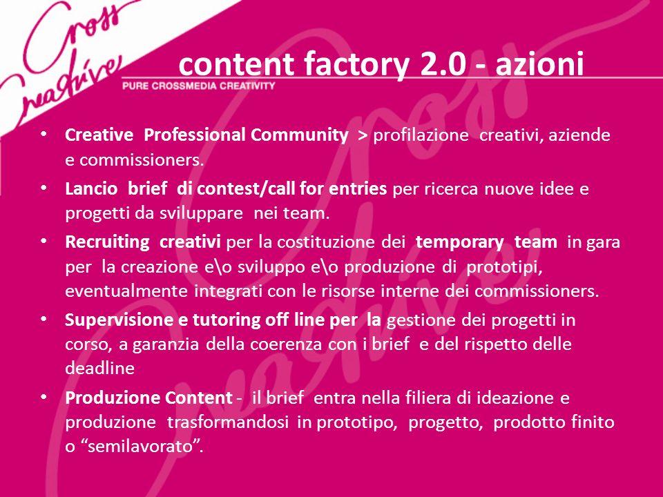 content factory 2.0 - azioni Creative Professional Community > profilazione creativi, aziende e commissioners. Lancio brief di contest/call for entrie