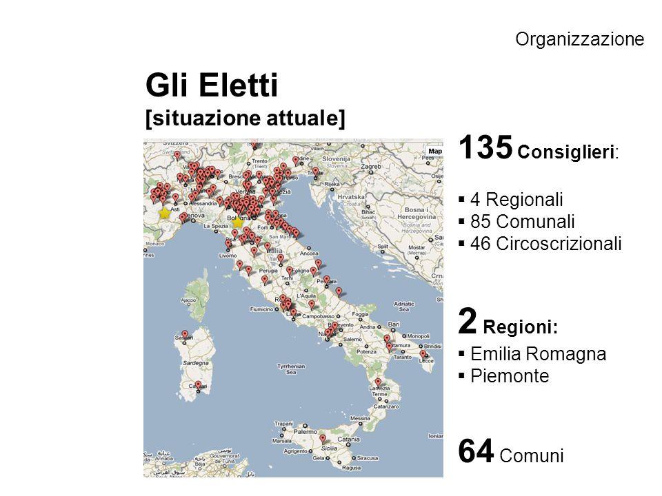 Organizzazione Gli Eletti [situazione attuale] 135 Consiglieri: 4 Regionali 85 Comunali 46 Circoscrizionali 2 Regioni: Emilia Romagna Piemonte 64 Comu