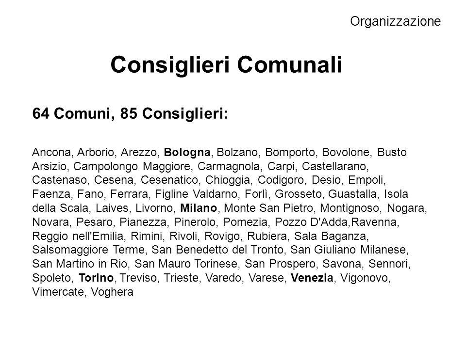 Consiglieri Comunali Organizzazione 64 Comuni, 85 Consiglieri: Ancona, Arborio, Arezzo, Bologna, Bolzano, Bomporto, Bovolone, Busto Arsizio, Campolong