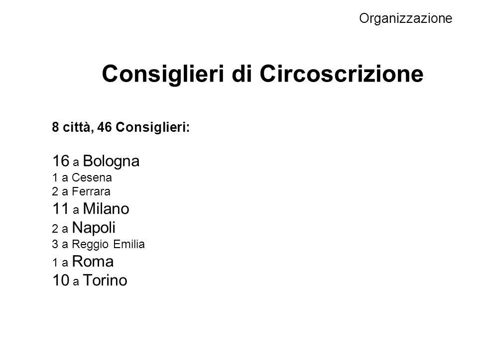 Consiglieri di Circoscrizione 8 città, 46 Consiglieri: 16 a Bologna 1 a Cesena 2 a Ferrara 11 a Milano 2 a Napoli 3 a Reggio Emilia 1 a Roma 10 a Tori