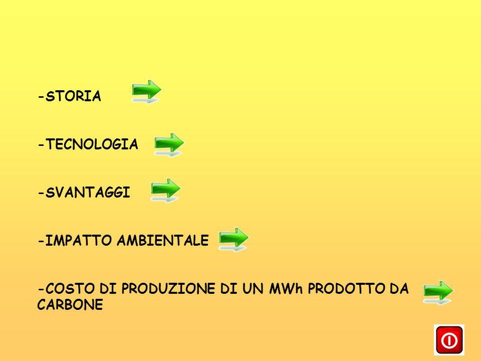 -STORIA -TECNOLOGIA -SVANTAGGI -IMPATTO AMBIENTALE -COSTO DI PRODUZIONE DI UN MWh PRODOTTO DA CARBONE