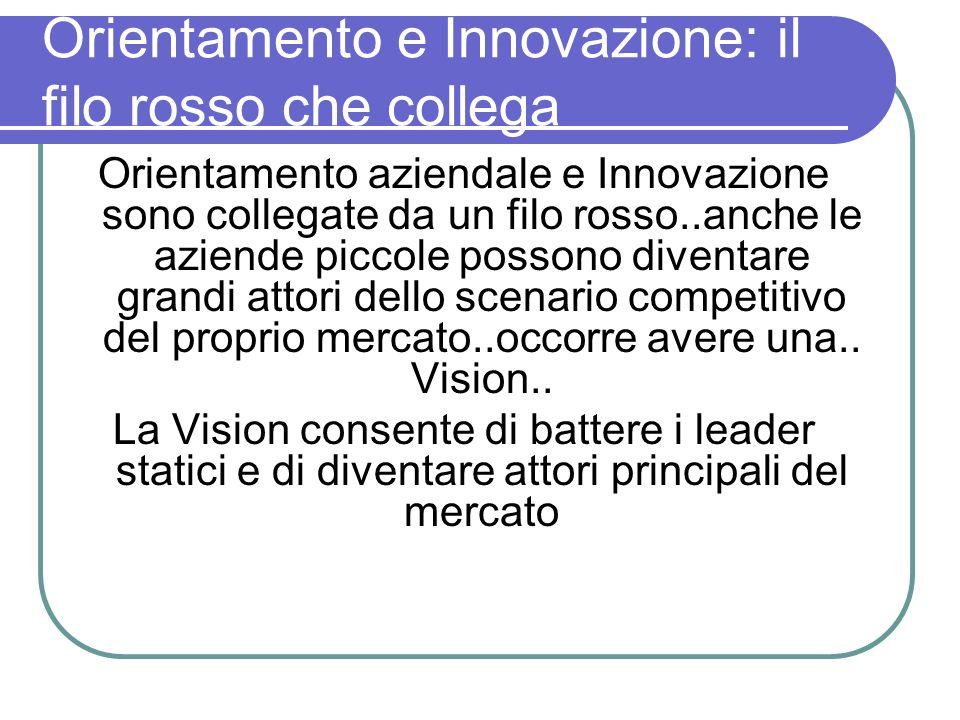 Orientamento e Innovazione: il filo rosso che collega Orientamento aziendale e Innovazione sono collegate da un filo rosso..anche le aziende piccole p