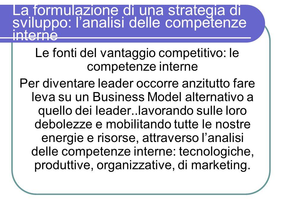 La formulazione di una strategia di sviluppo: lanalisi delle competenze interne Le fonti del vantaggio competitivo: le competenze interne Per diventar