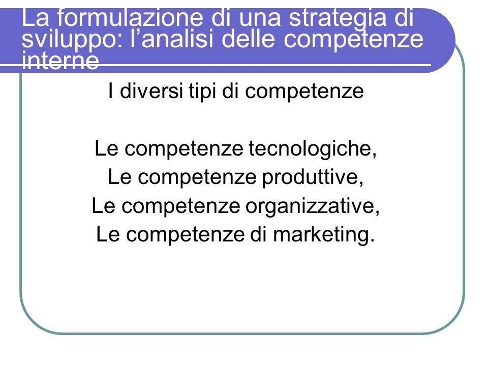 La formulazione di una strategia di sviluppo: lanalisi delle competenze interne I diversi tipi di competenze Le competenze tecnologiche, Le competenze