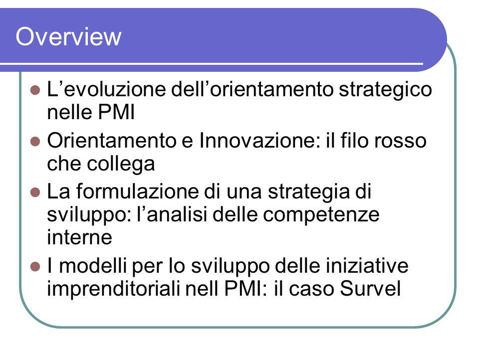 Overview Levoluzione dellorientamento strategico nelle PMI Orientamento e Innovazione: il filo rosso che collega La formulazione di una strategia di s