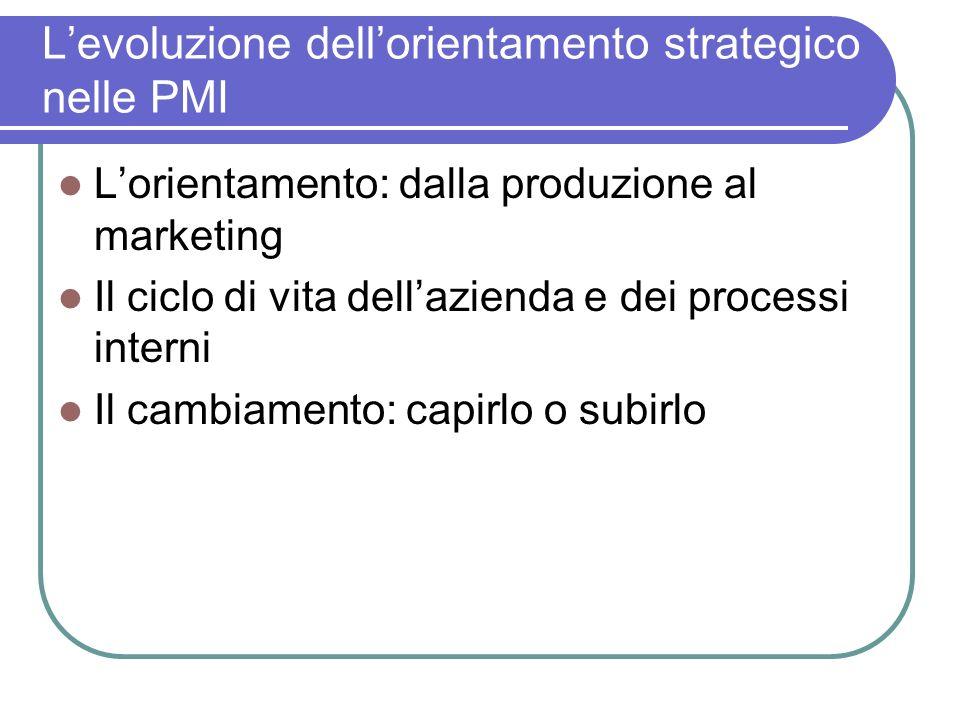 Levoluzione dellorientamento strategico nelle PMI Lorientamento: dalla produzione al marketing Il ciclo di vita dellazienda e dei processi interni Il