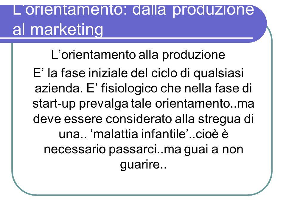 Lorientamento: dalla produzione al marketing Lorientamento alla produzione E la fase iniziale del ciclo di qualsiasi azienda. E fisiologico che nella