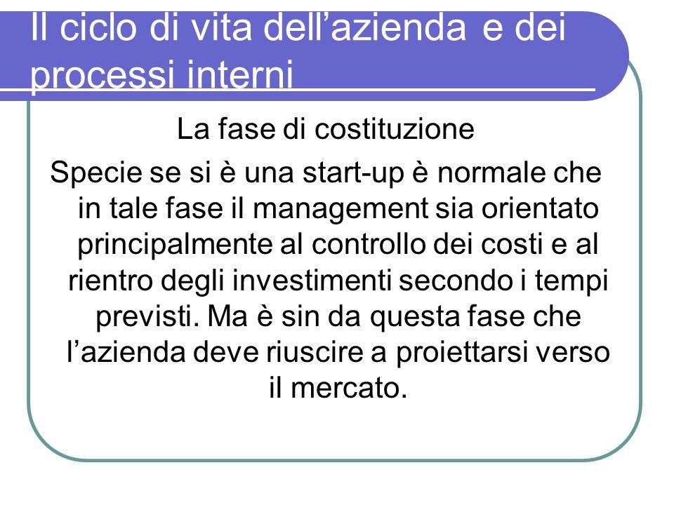 Il ciclo di vita dellazienda e dei processi interni La fase di costituzione Specie se si è una start-up è normale che in tale fase il management sia o