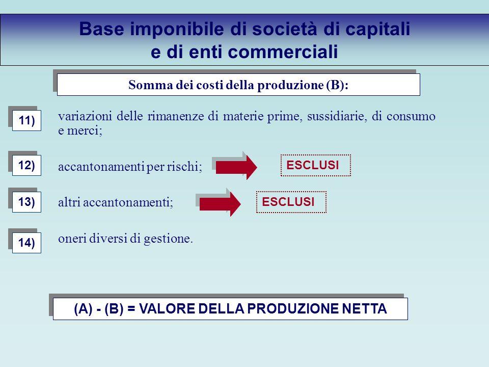 Somma dei costi della produzione (B): 12) 13) 14) variazioni delle rimanenze di materie prime, sussidiarie, di consumo e merci; accantonamenti per rischi; altri accantonamenti; oneri diversi di gestione.