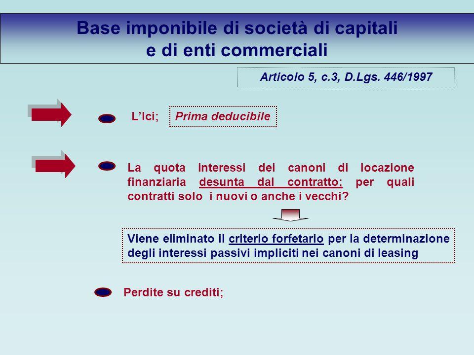 LIci; La quota interessi dei canoni di locazione finanziaria desunta dal contratto; per quali contratti solo i nuovi o anche i vecchi.