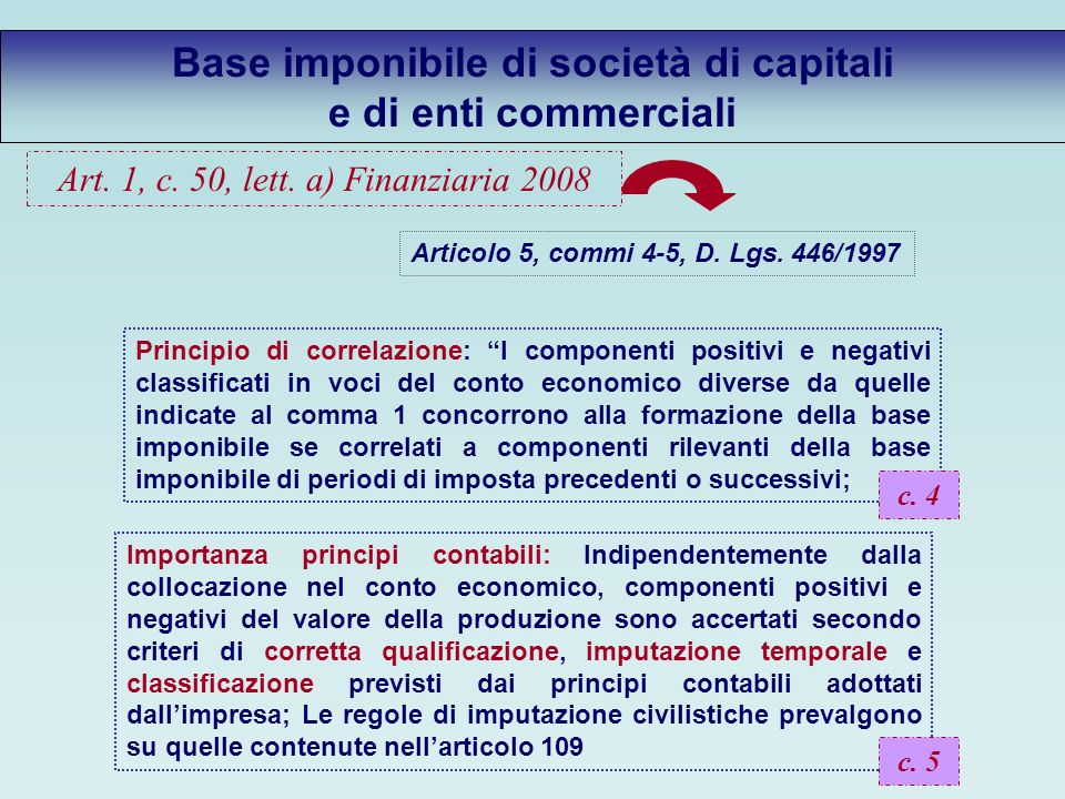Articolo 5, commi 4-5, D. Lgs.