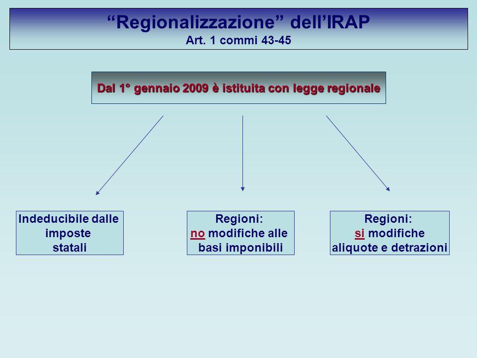 Regionalizzazione dellIRAP Art.