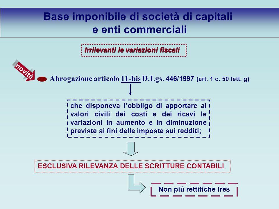 Base imponibile di società di capitali e enti commerciali Abrogazione articolo 11-bis D.Lgs.
