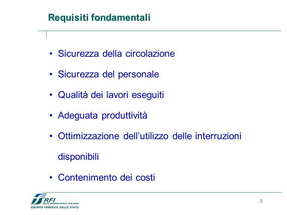 3 Sicurezza della circolazione Sicurezza del personale Qualità dei lavori eseguiti Adeguata produttività Ottimizzazione dellutilizzo delle interruzioni disponibili Contenimento dei costi Requisiti fondamentali