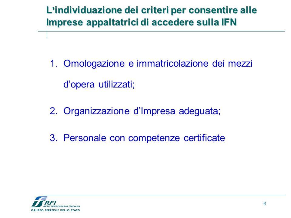 6 6 L individuazione dei criteri per consentire alle Imprese appaltatrici di accedere sulla IFN 1.Omologazione e immatricolazione dei mezzi dopera utilizzati; 2.Organizzazione dImpresa adeguata; 3.Personale con competenze certificate