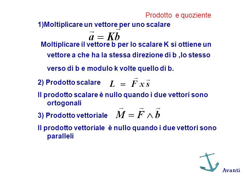 Prodotto e quoziente 1)Moltiplicare un vettore per uno scalare Moltiplicare il vettore b per lo scalare K si ottiene un vettore a che ha la stessa direzione di b,lo stesso verso di b e modulo k volte quello di b.